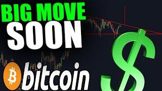 BITCOIN ABOUT TO MAKE A HUGE MOVE! PAY ATTENTION NOW!