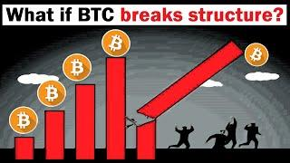 """Is Bitcoin about to Confirm This """"Bear Market"""" Pattern?"""