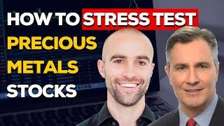 Are You Wrong or Early On Gold & Silver Miners: How To Test Your Conviction - Tommy Thornton