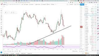 Member Content Bitcoin Flash Update - How To Predict Changes In Money Flow