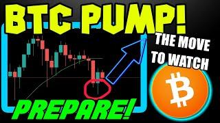 CAN BITCOIN PRICE REPEAT THIS INSANELY BULLISH MOVE?
