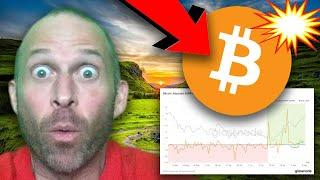 BITCOIN!!!!!!! THIS IS JUST THE BEGINNING!!!!!!!! MASSIVE BULLISH PATTERN REVEALED!! [best asset..]