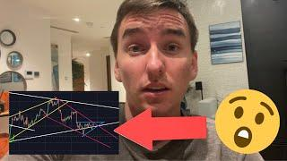 WOW!!! I JUST FOUND 3 PATTERNS IN THE BITCOIN CHART!!! [incredible opportunity]