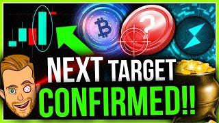 THE BEST BITCOIN INDICATOR TRADING INDICATOR IS FLASHING A TARGET NOW!!