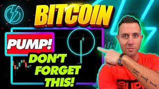 BITCOIN REMINDER AS BTC PRICE ROCKETS! (Bull Market Just Starting!)