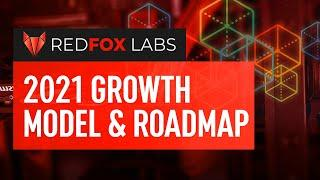 Red Fox Labs 2021 Growth Model, Launches & Roadmap