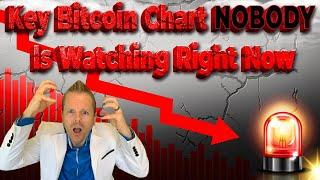 WARNING: Dangerous Bitcoin Chart NOBODY Is Watching Right Now!!