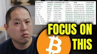 BITCOIN HOLDERS PAY ATTENTION TO THIS