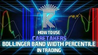Caretaker's Bollinger Band Width Percentile (BBWP) - Practical Application & Where To Find