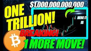 BREAKING! BITCOIN IS ONE MOVE AWAY FROM $1 TRILLION MARKET CAP!