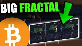 YOU WILL NOT BELIEVE THIS BITCOIN FRACTAL!