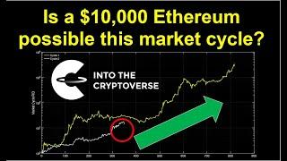 Is A $10,000 Ethereum Possible This Market Cycle?