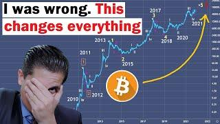My Bitcoin Wave Count was WRONG (the new count is BAD news)
