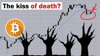 """Bitcoin: Is This the """"Kiss of Death"""" Signal?"""