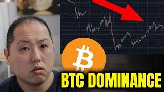 BITCOIN DOMINANCE FALLING...WHAT DOES THIS MEAN???
