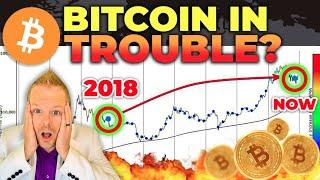 LAST TIME BITCOIN DID THIS WAS 2018 - HERE'S WHAT HAPPENED NEXT!! (be ready!!)