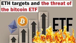 Ethereum Targets and Why the Bitcoin ETF Could Pose a Threat   ETH and BITO ETF