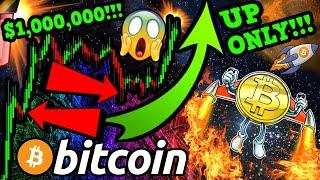 BITCOIN JUST DID THE MOST BULLISH THING I HAVE EVER SEEN!!!!!!!!!!!!!!!!!!!!!!!!!!!!