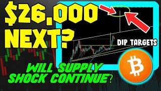 BITCOIN EYES UP $26,000 TARGET AS MARKETS FEEL BTC SUPPLY SHOCK!