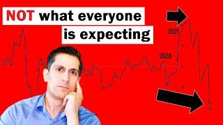 The Market that Knows ALL Sends a Big Warning (NOT what everyone thinks)