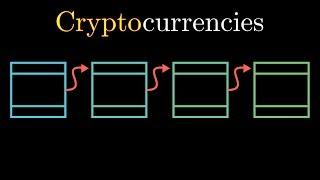 But How Does Bitcoin Actually Work?