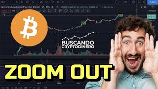 Bitcoin  Zoom OUT !!! + 2 Rifas