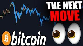THIS INSANE FRACTAL IS TELLING US THIS ABOUT BITCOIN [Urgent Information...]
