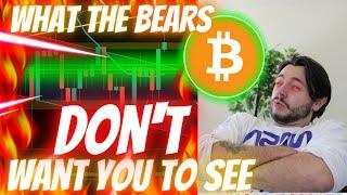 THE MISTAKE ALL BITCOIN BEARS *NEED* YOU TO MAKE... [many will do this]