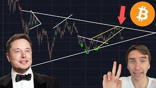 A MASSIVE BITCOIN MOVE IS COMING AND ELON MUSK IS JUST LAUGHING AT BTC!!!!